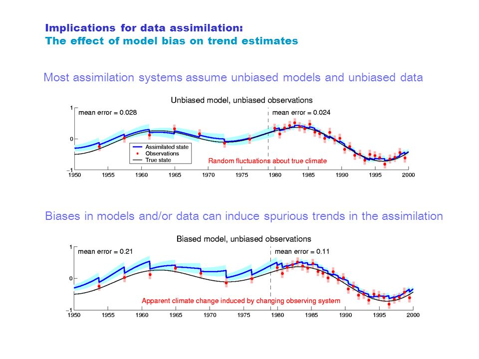 Most assimilation systems assume unbiased models and unbiased data