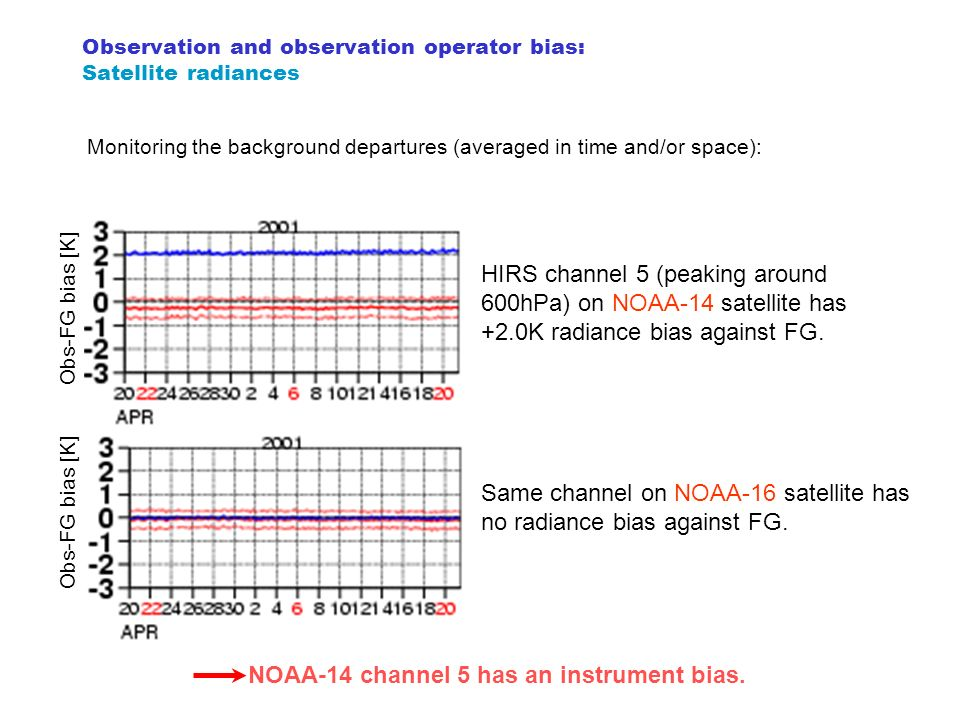 Observation and observation operator bias: Satellite radiances