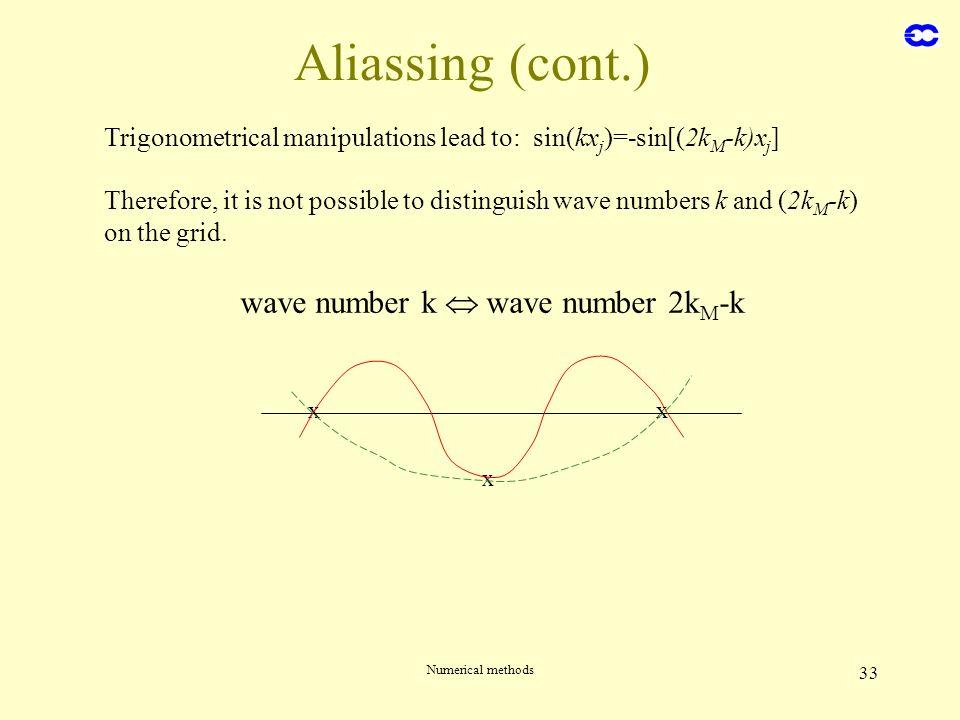Aliassing (cont.) wave number k  wave number 2kM-k