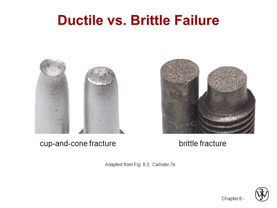 mechanical failure brittle fracture and impact Chapter outline: failure ductile vs brittle fracture principles of fracture mechanics 9stress concentration impact fracture testing.