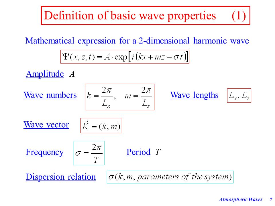 Definition of basic wave properties (1)
