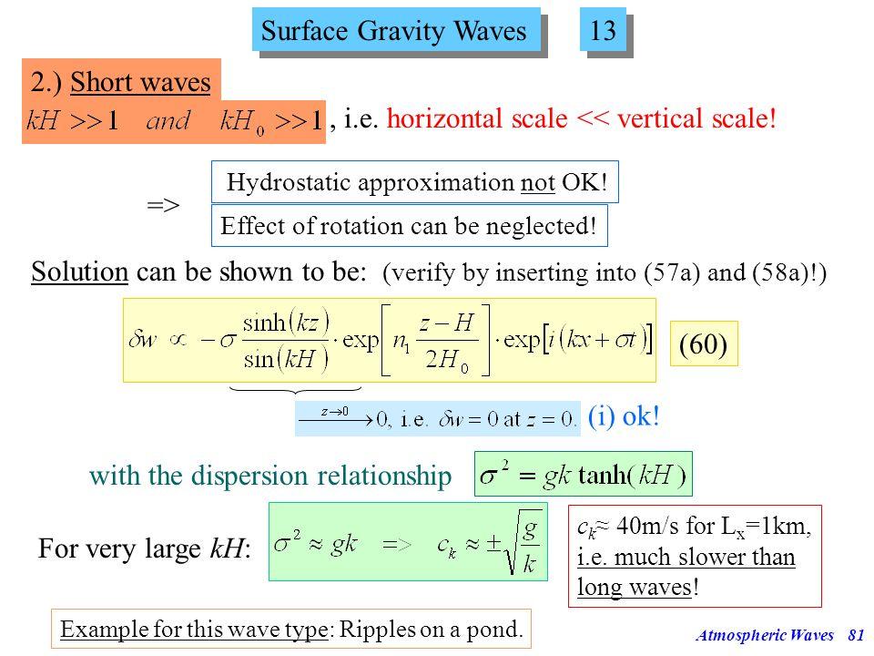 , i.e. horizontal scale << vertical scale!