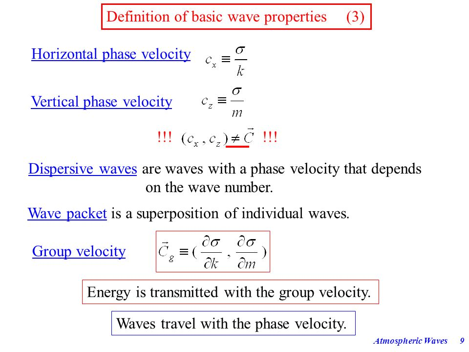 Definition of basic wave properties (3)