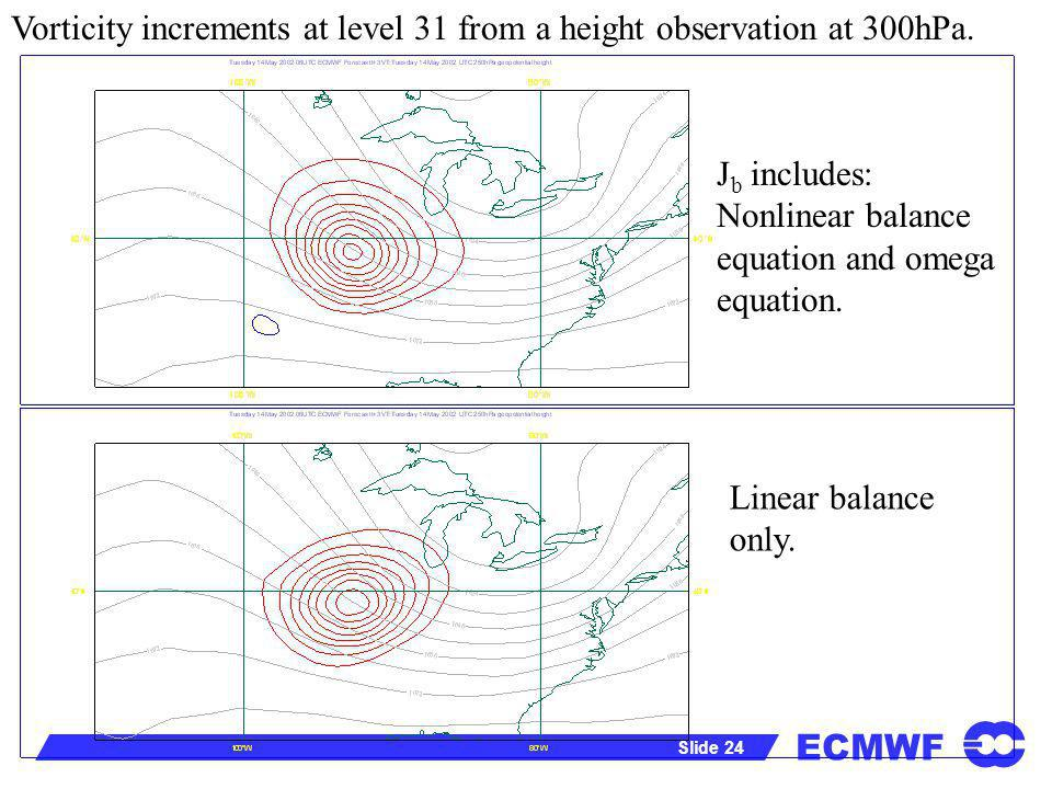 Vorticity increments at level 31 from a height observation at 300hPa.