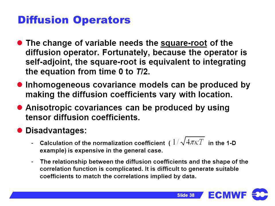 Diffusion Operators