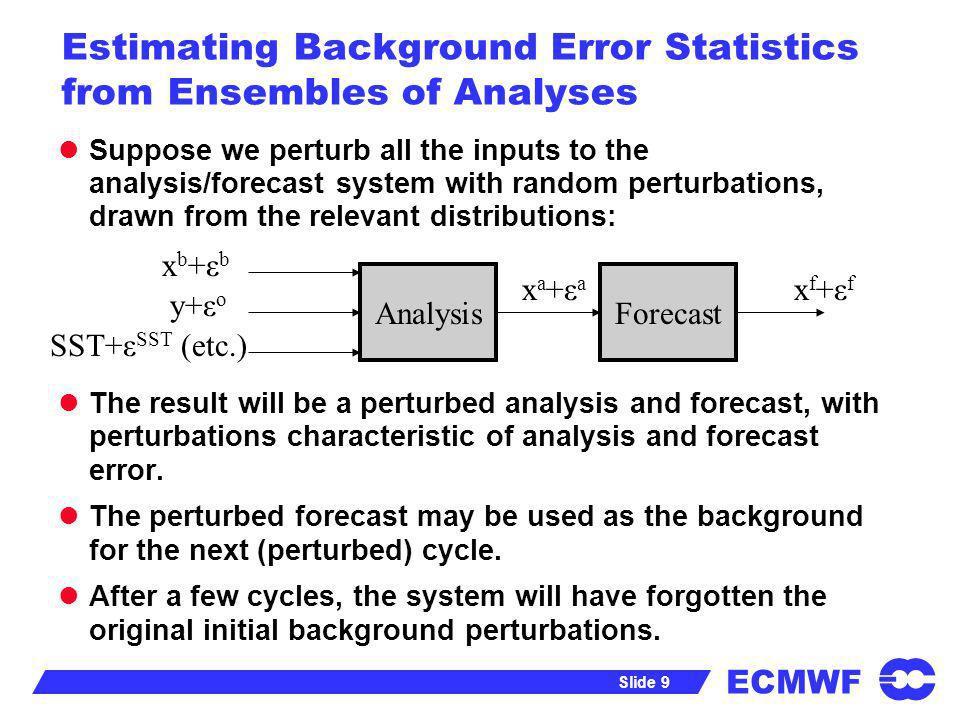 Estimating Background Error Statistics from Ensembles of Analyses