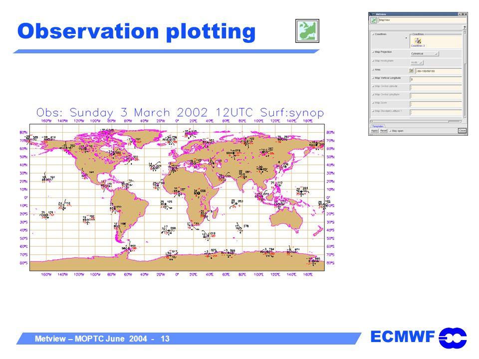 Observation plotting