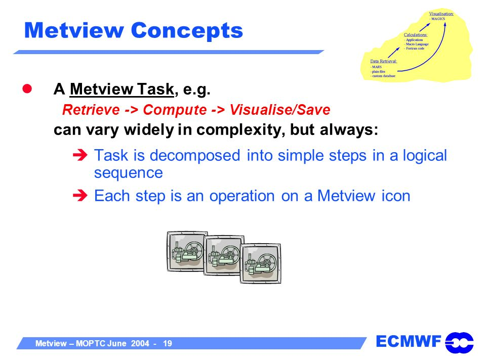 Metview Concepts A Metview Task, e.g. Retrieve -> Compute -> Visualise/Save can vary widely in complexity, but always: