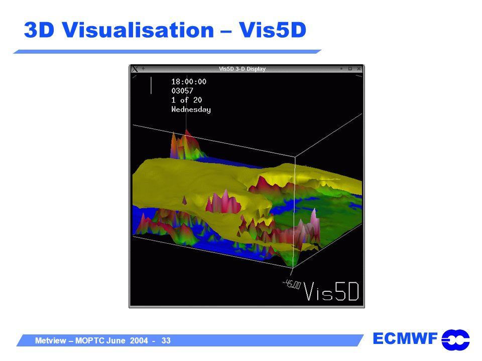 3D Visualisation – Vis5D