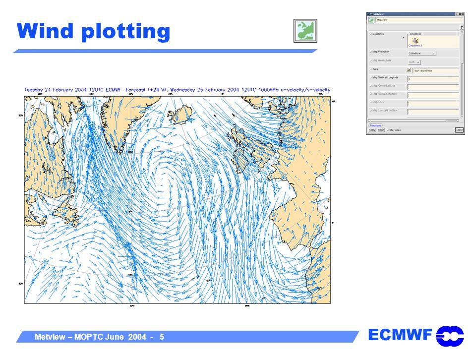 Wind plotting