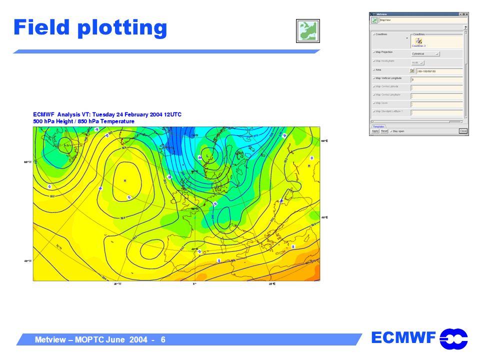 Field plotting