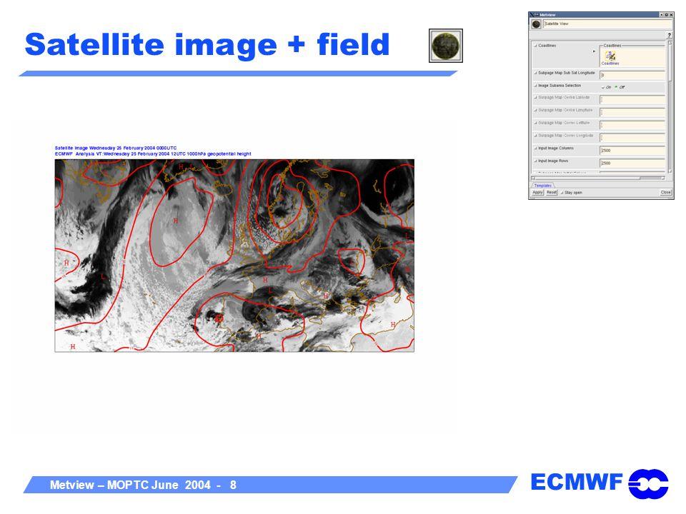 Satellite image + field