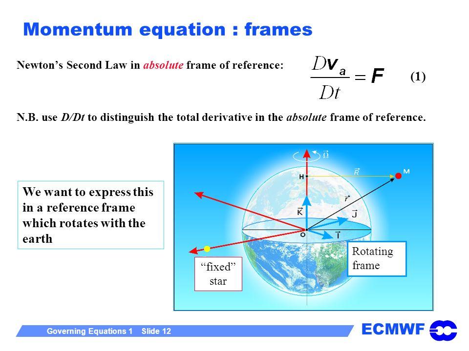 Momentum equation : frames