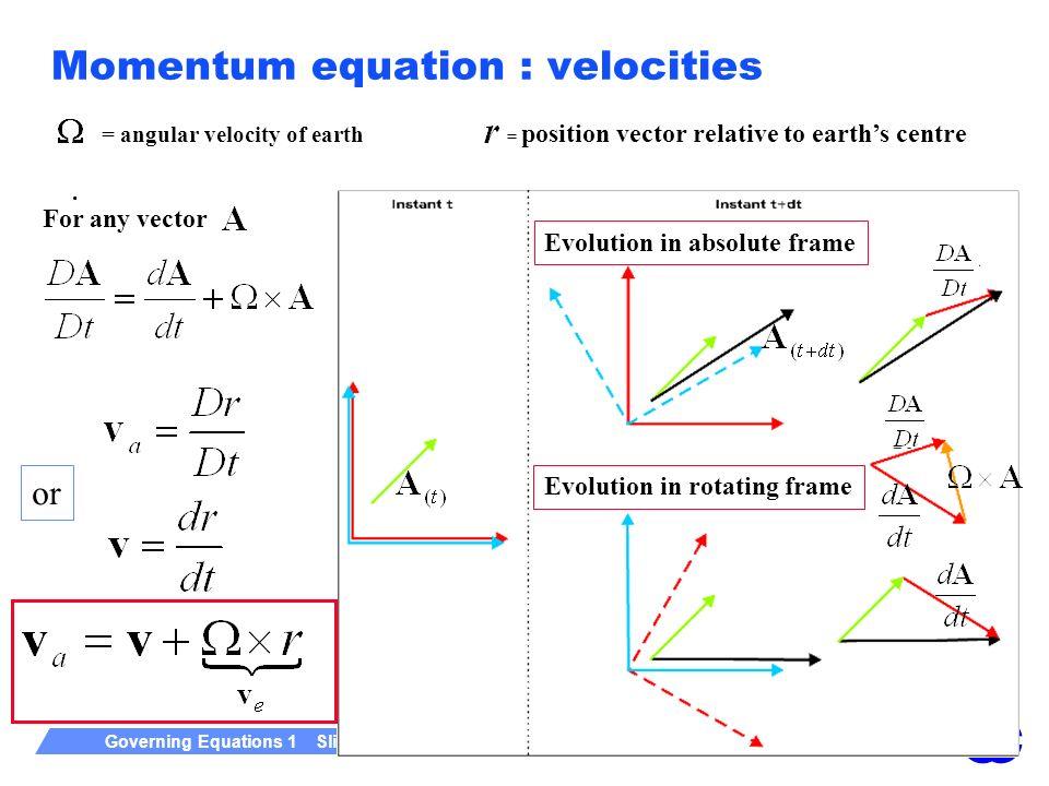 Momentum equation : velocities