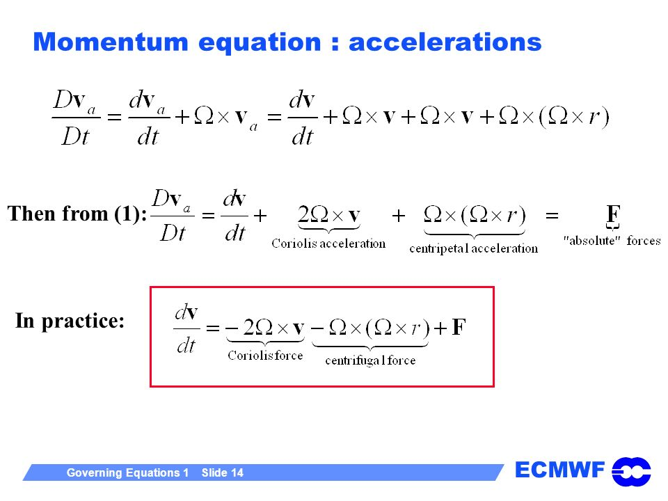 Momentum equation : accelerations