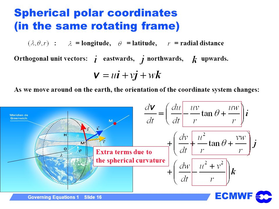 Spherical polar coordinates (in the same rotating frame)