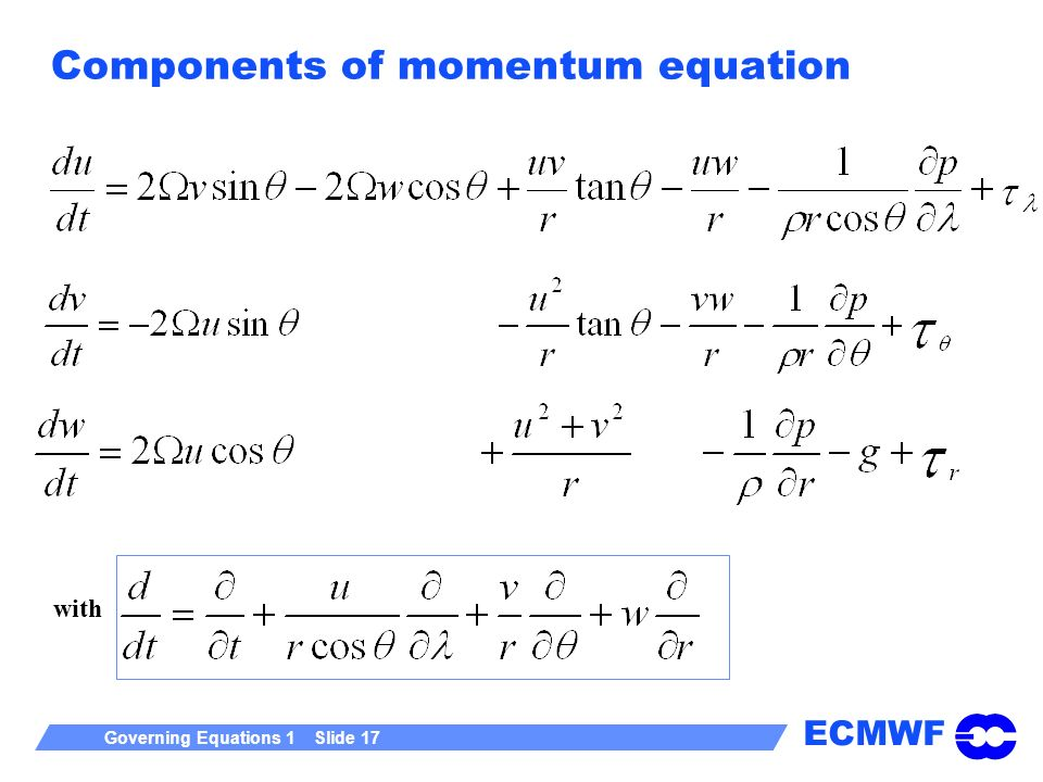 Components of momentum equation