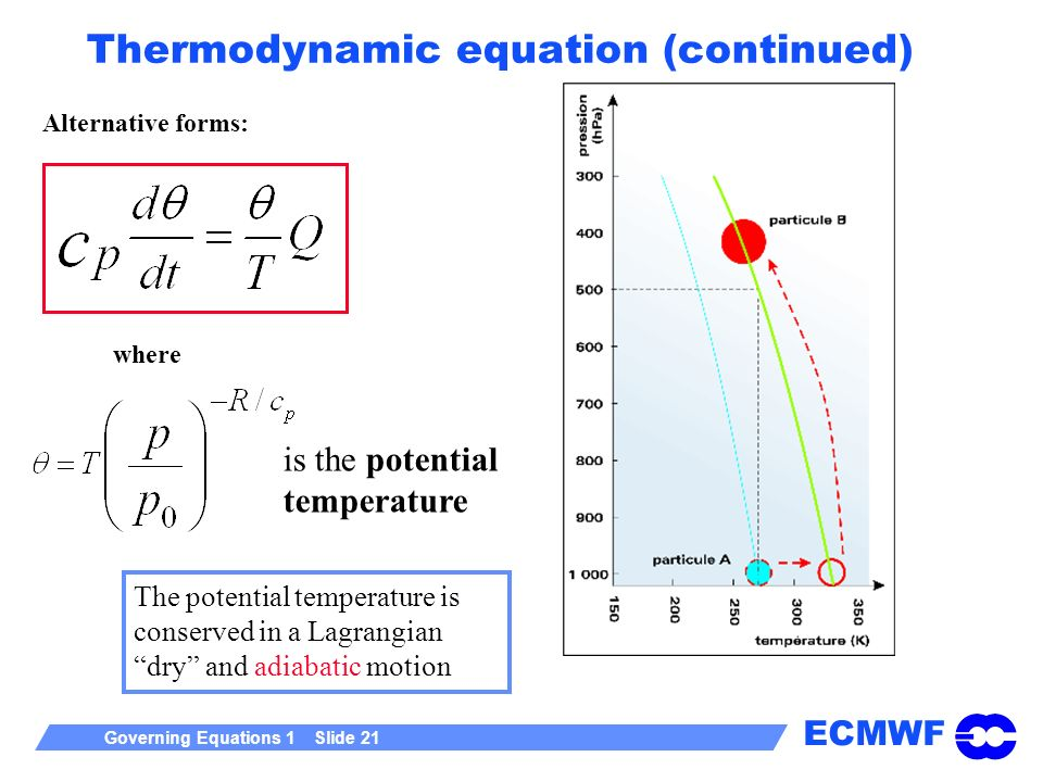 Thermodynamic equation (continued)