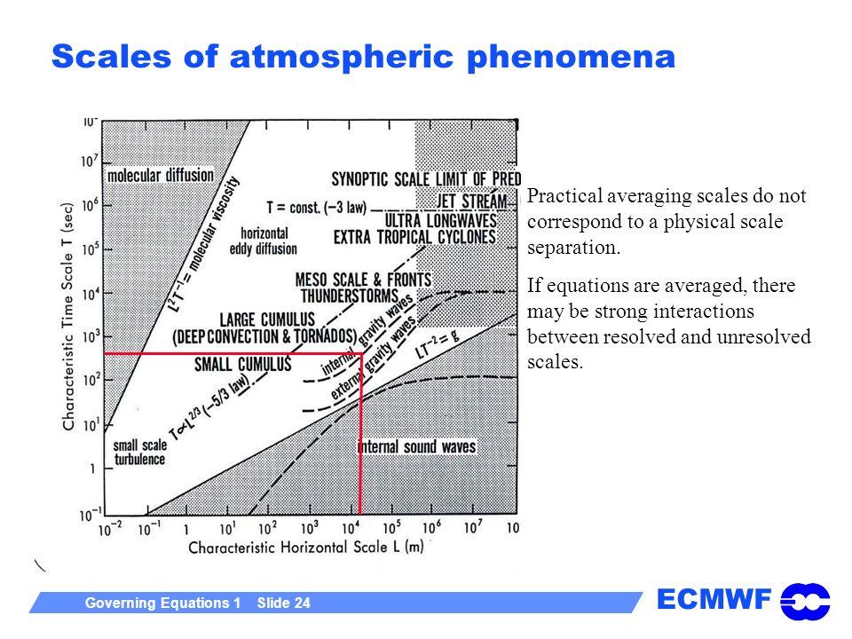 Scales of atmospheric phenomena