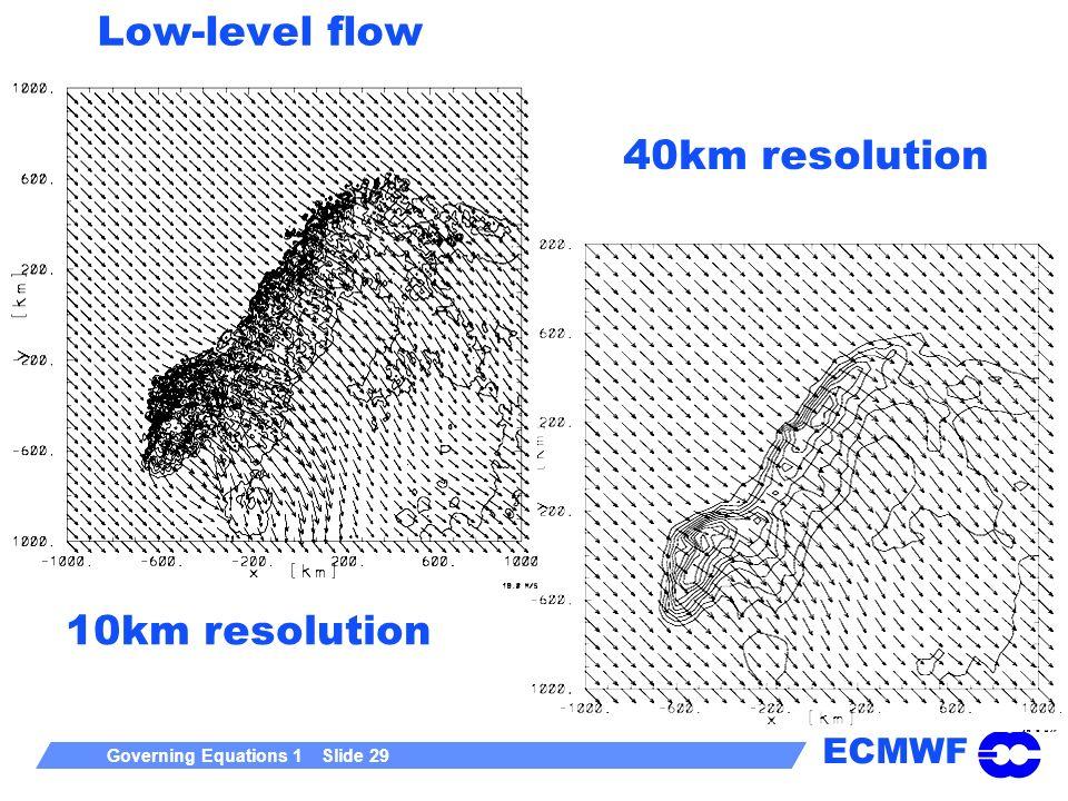 Low-level flow 40km resolution 10km resolution