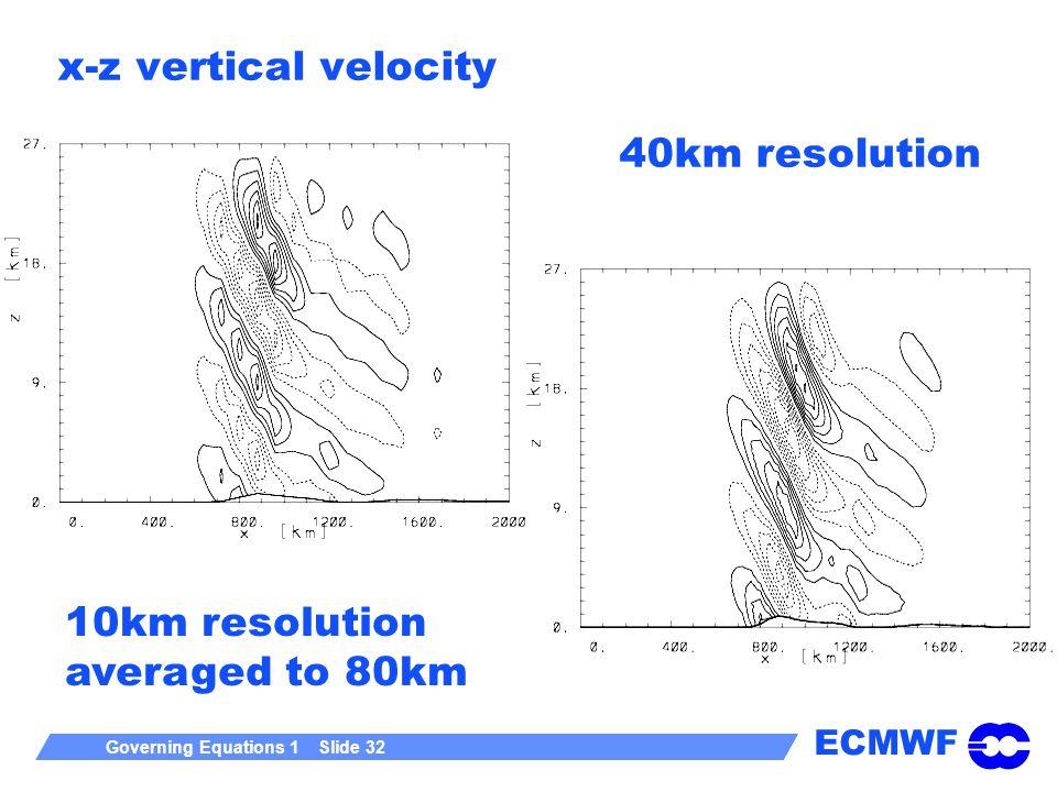 x-z vertical velocity 40km resolution 10km resolution averaged to 80km
