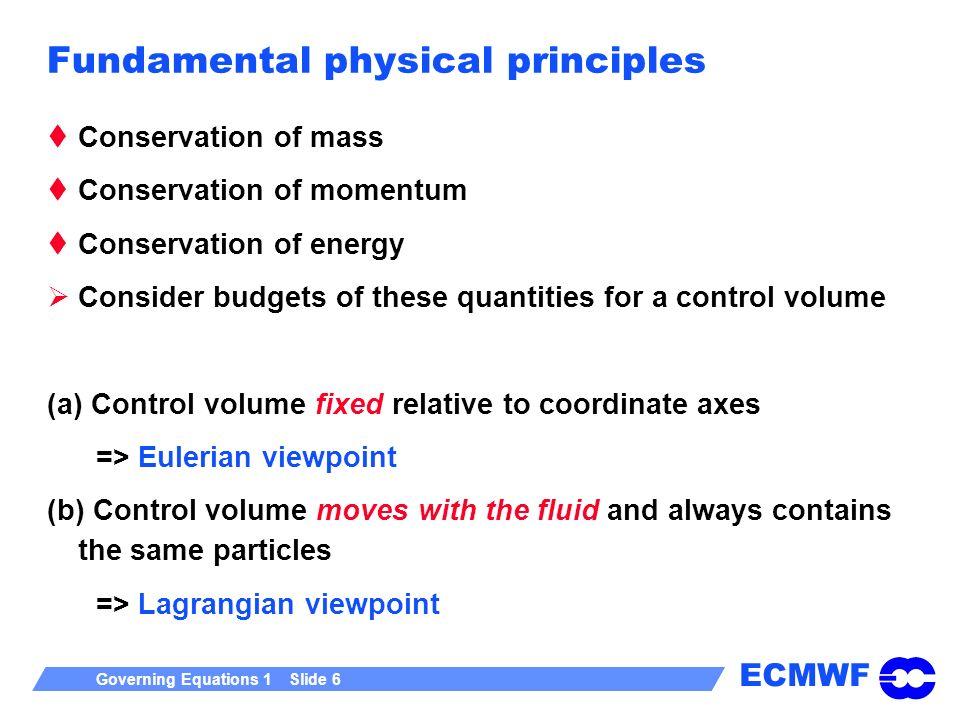 Fundamental physical principles