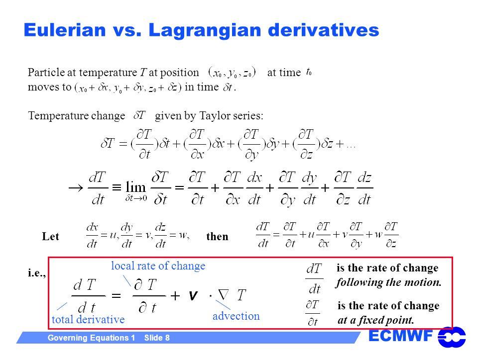 Eulerian vs. Lagrangian derivatives