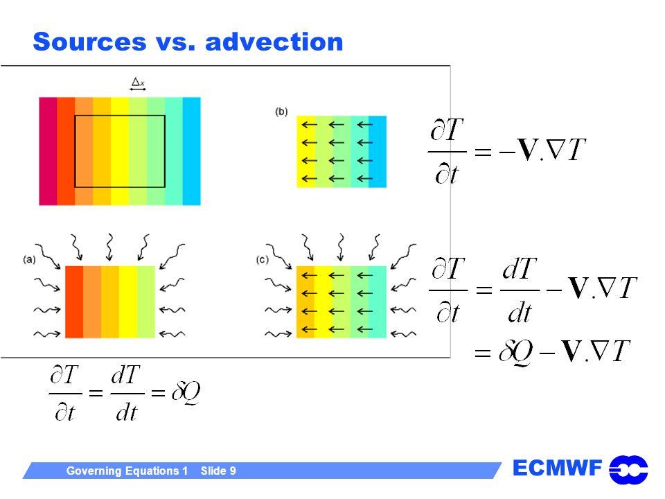 Sources vs. advection
