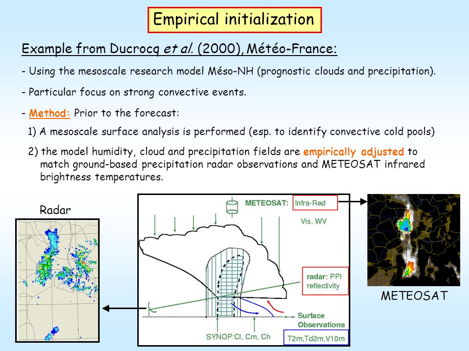 Empirical initialization
