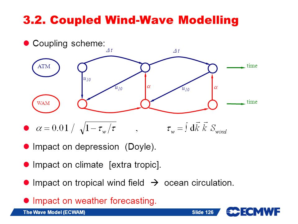 3.2. Coupled Wind-Wave Modelling