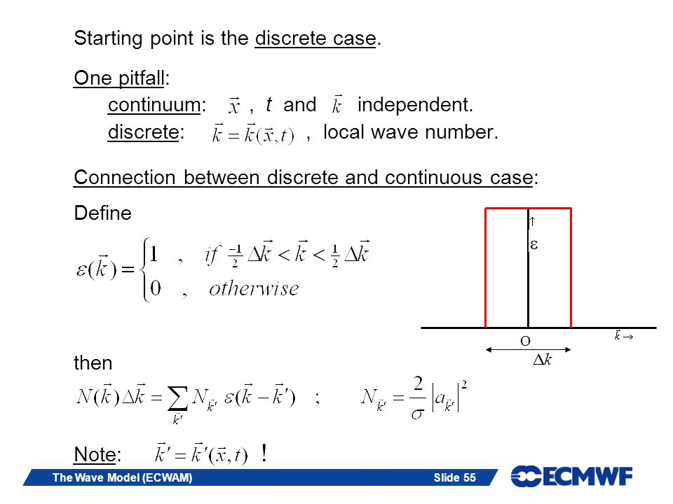 Starting point is the discrete case.