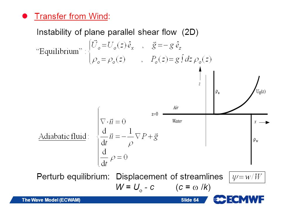 Instability of plane parallel shear flow (2D)