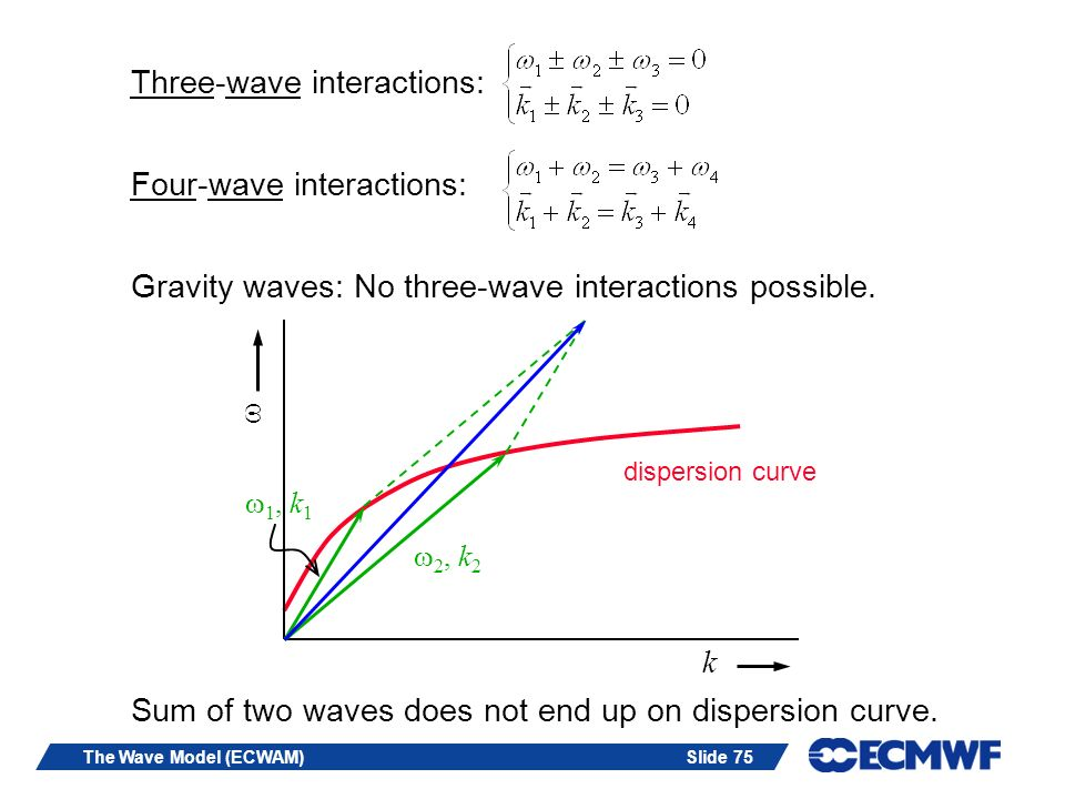 Three-wave interactions: Four-wave interactions: