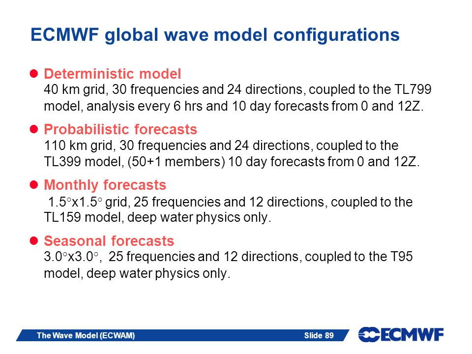 ECMWF global wave model configurations