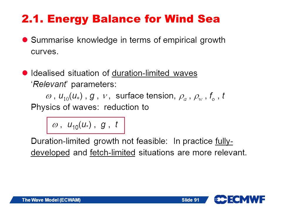 2.1. Energy Balance for Wind Sea