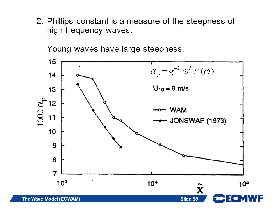 Phillips constant is a measure of the steepness of high-frequency waves. Young waves have large steepness.