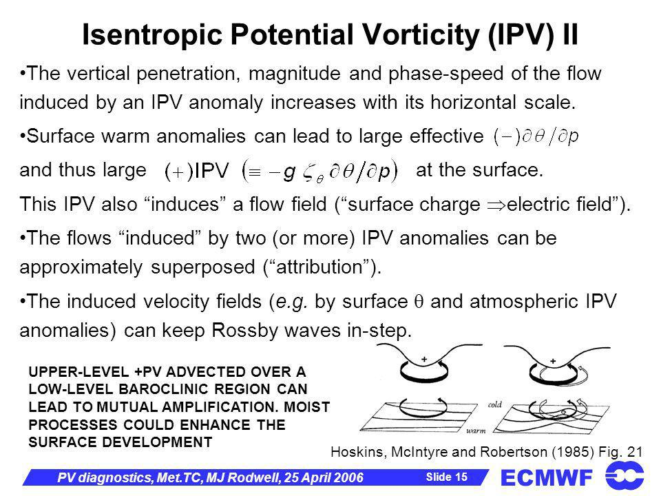 Isentropic Potential Vorticity (IPV) II