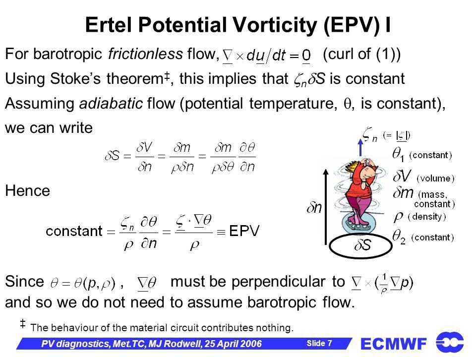 Ertel Potential Vorticity (EPV) I