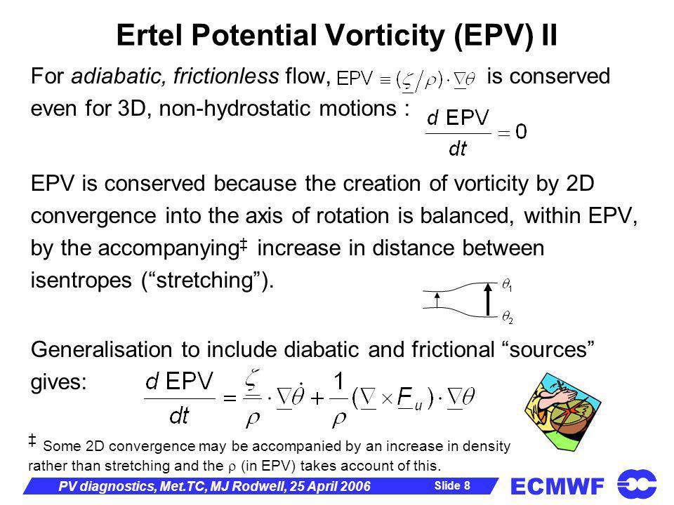 Ertel Potential Vorticity (EPV) II