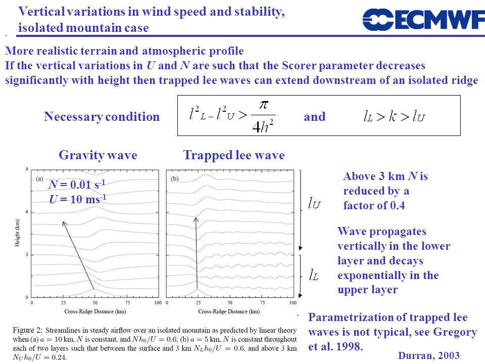 Vertical variations in wind speed and stability,
