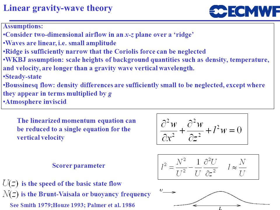 Linear gravity-wave theory
