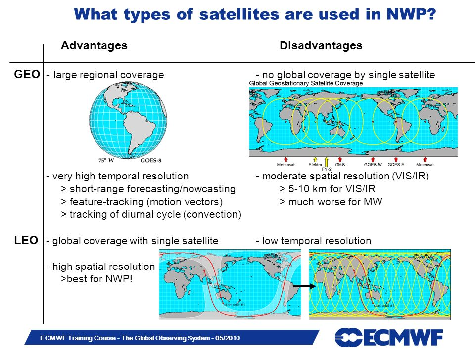 What types of satellites are used in NWP