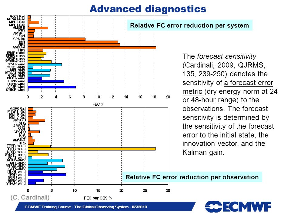Advanced diagnostics Relative FC error reduction per system.