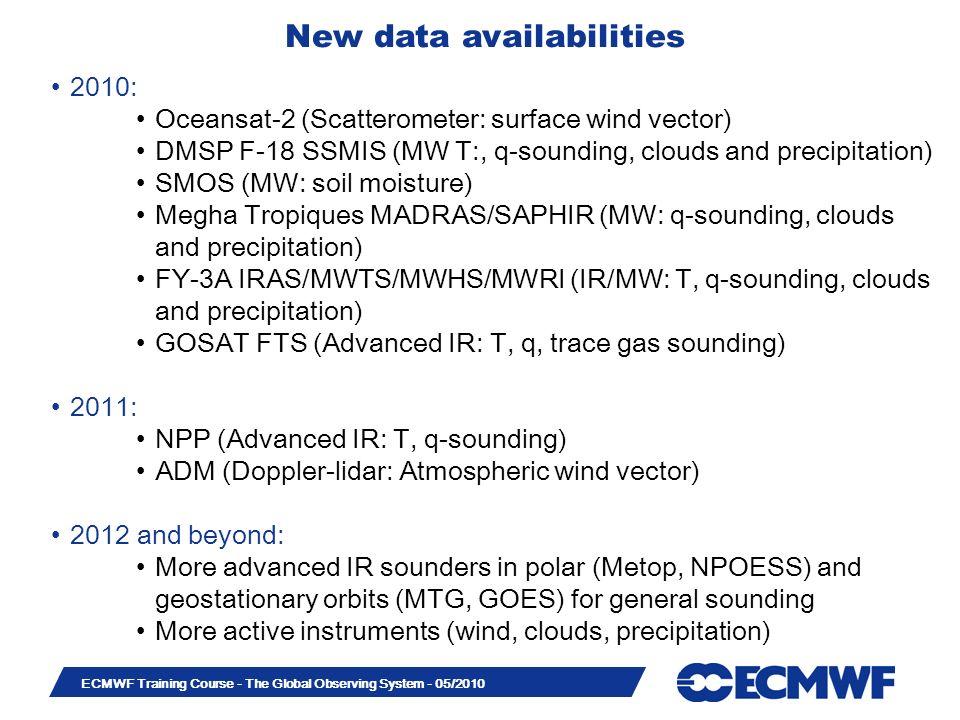 New data availabilities