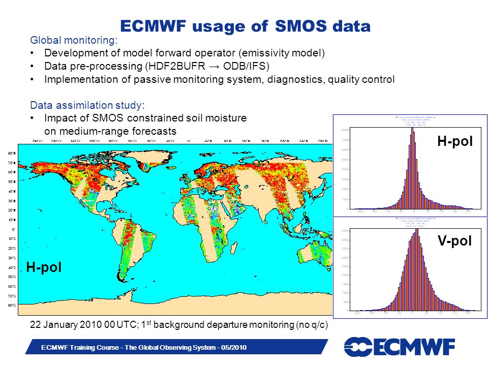 ECMWF usage of SMOS data