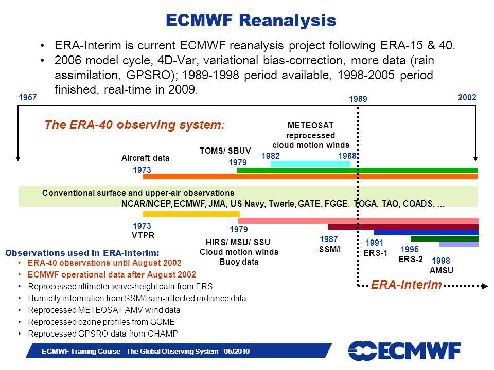 Observations used in ERA-Interim: