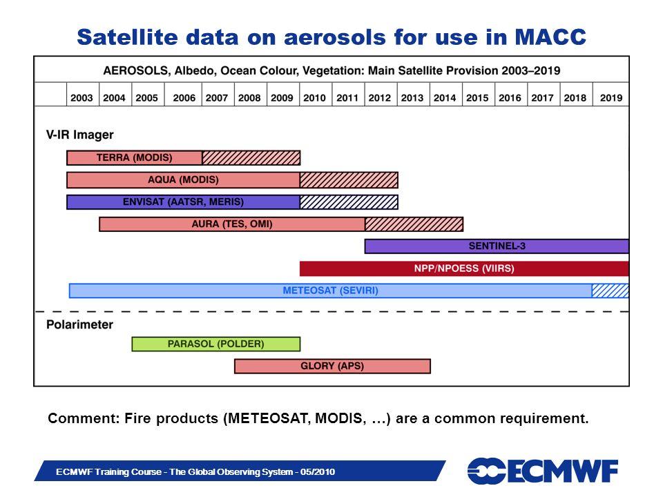 Satellite data on aerosols for use in MACC