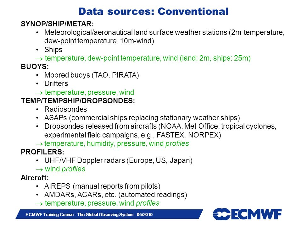 Data sources: Conventional