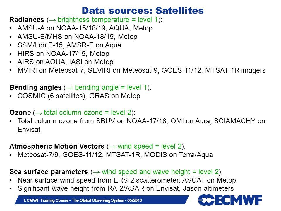 Data sources: Satellites