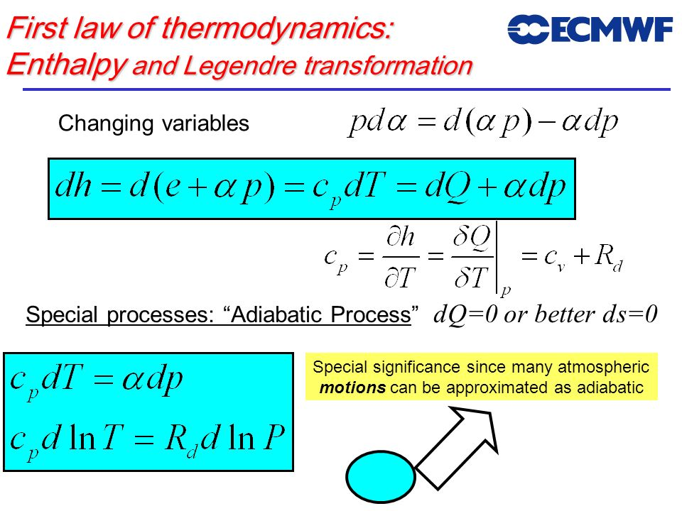 First law of thermodynamics: Enthalpy and Legendre transformation